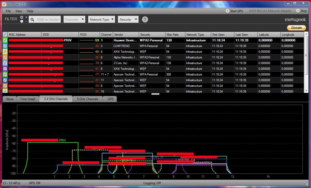 Mega POST redes WiFi - Aprende todo lo que hay que saber sobre redes WiFi (1/6)